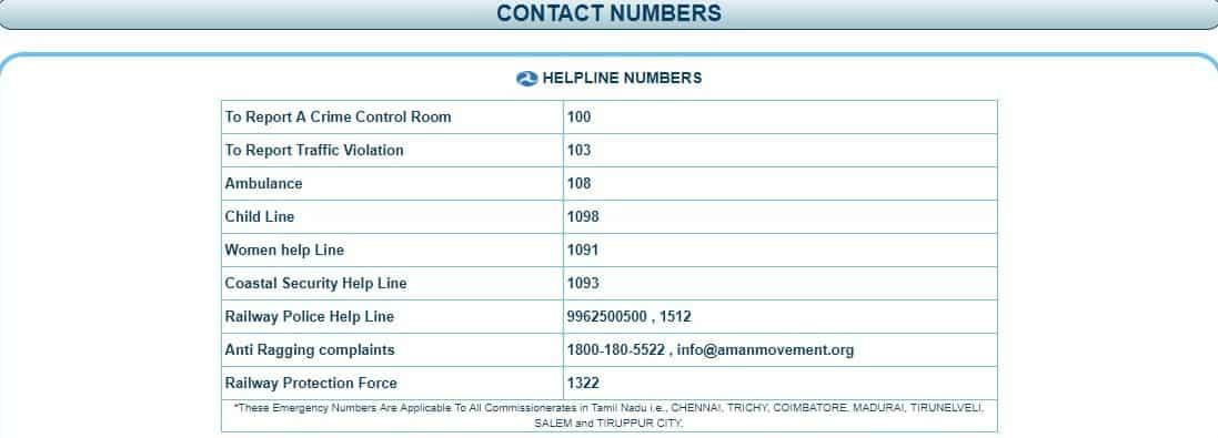 Image result for Online Complaint to Tamil Nadu Police